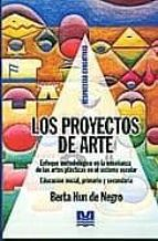 los proyectos de arte: enfoque metodologico en la enseñanza de la s artes plasticas en el sistema escolar-berta nun de negro-9789505503308