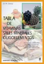 tabla de vitaminas, sales minerales, oligoelementos ph. dorosz 9788425513558