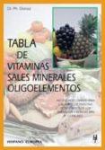 TABLA DE VITAMINAS, SALES MINERALES, OLIGOELEMENTOS - 9788425513558 - PH. DOROSZ