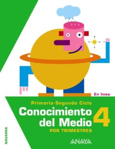 Permacultivo.es Conocimiento Del Medio 4º Educación Primaria Segundo Ciclo Navarra Image
