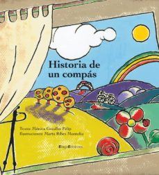 Curiouscongress.es Historia De Un Compas Image