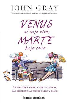 Curiouscongress.es Venus Al Rojo Vivo, Marte Bajo Cero Image